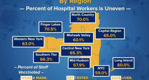 Covid 19 Here S How Many Long Island Hospital Workers Have Been Vaccinated Refused Shot Nassau Daily Voice