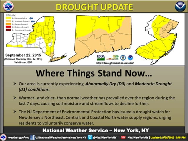 Drought picture.