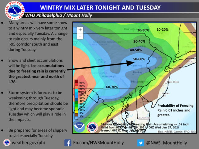 A weakening storm system will bring a variety of precipitation types to the region Monday night and especially Tuesday.