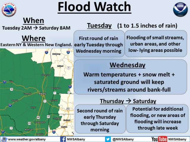 A Flood Watch has been issued for Dutchess.