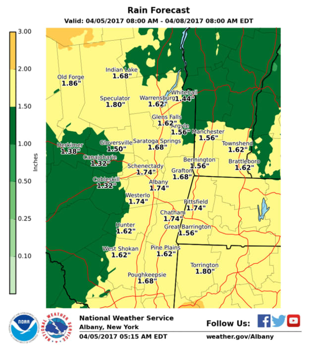 A look at projected rainfall totals for Dutchess and the surrounding area.