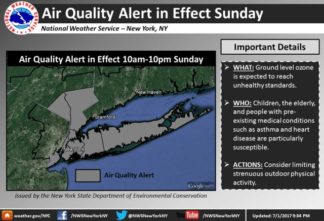 The Air Quality alert issue for downstate New York includes Westchester and Rockland.
