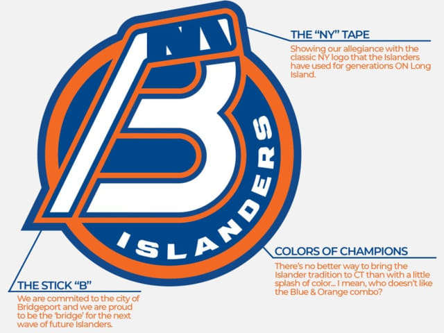 The Sound Tigers are now the Bridgeport Islanders.