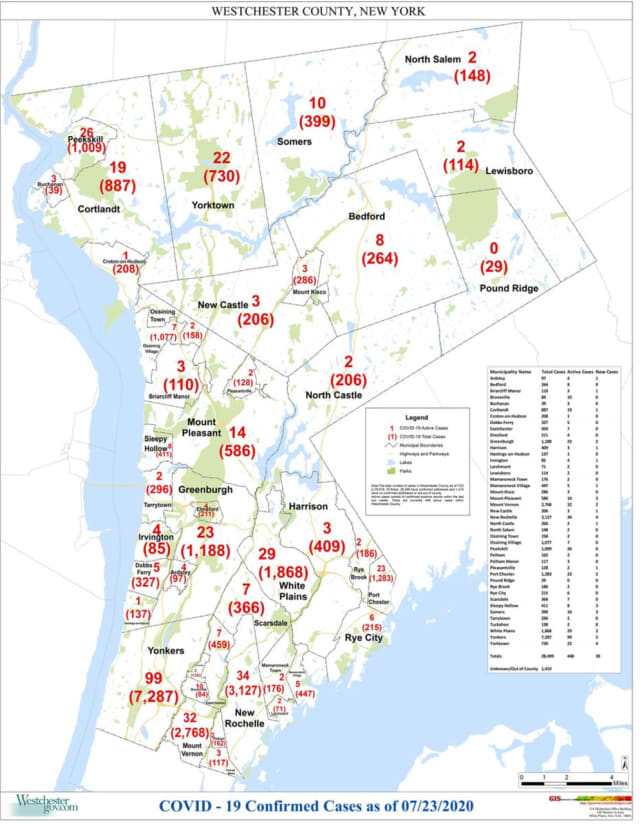 The latest breakdown of COVID-19 cases in Westchester.