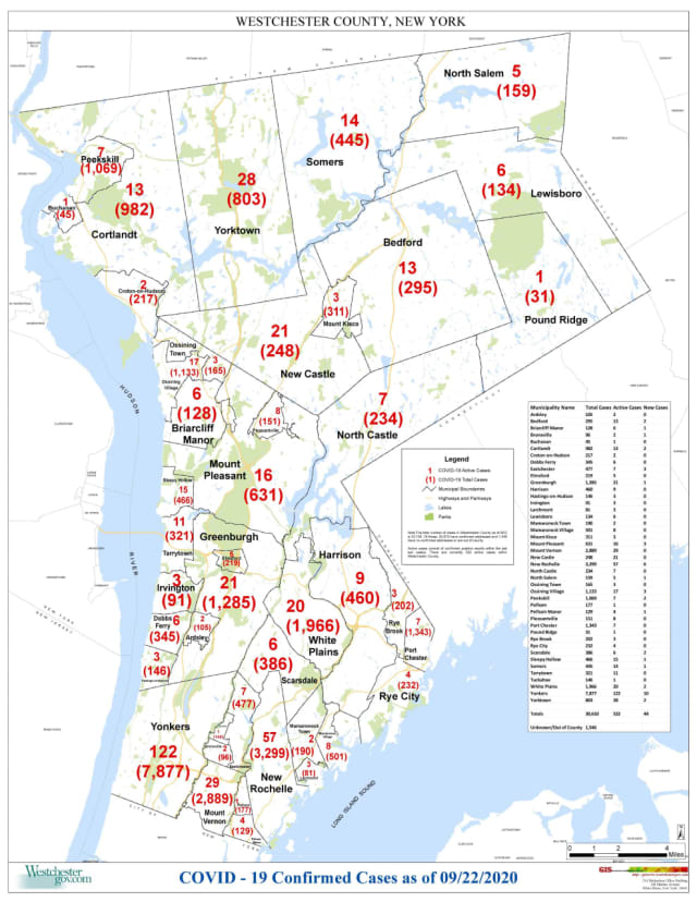 The latest breakdown of active, total, and new COVID-19 cases in Westchester as of Tuesday,  Sept. 22.