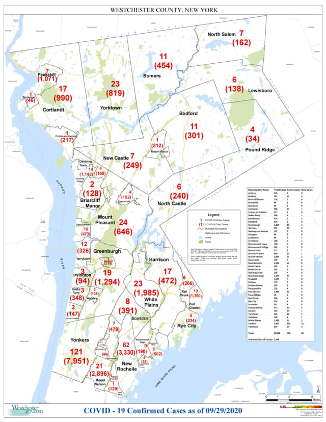 A breakdown of new, active, and total COVID-19 cases in Westchester as of Tuesday, Sept. 29.