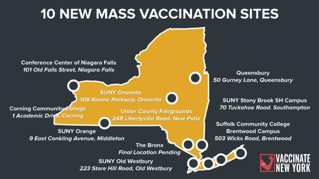 There are 10 new mass vaccination sites being set up around New York.
