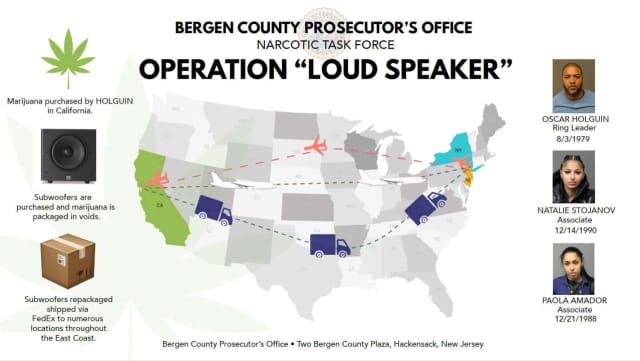 """Operation Loud Speaker"": major players"