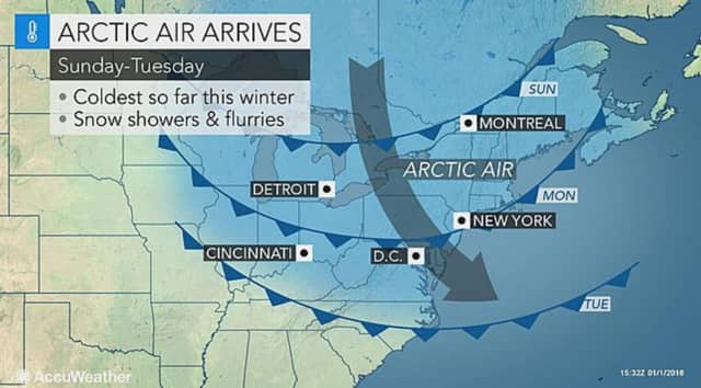 A look at the pattern that will bring arctic air to the Fairfield County area this week.