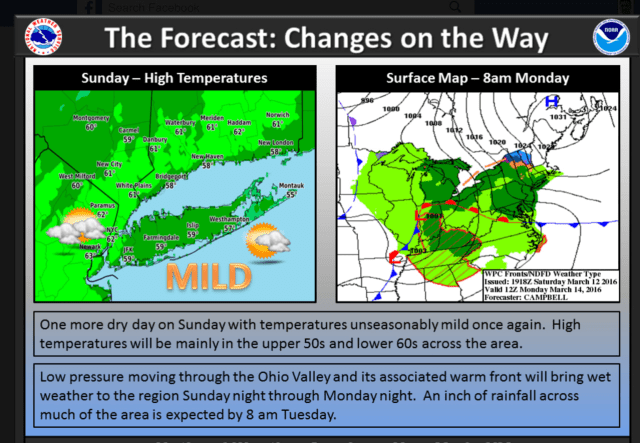 A look at the weather changes in store through Monday.