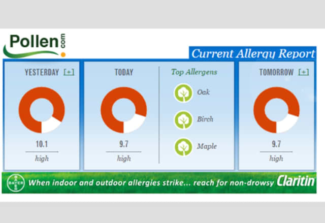 The pollen index will elevate to high levels over the next few days in the region.