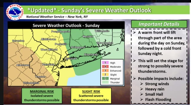 A look at Sunday's weather outlook.