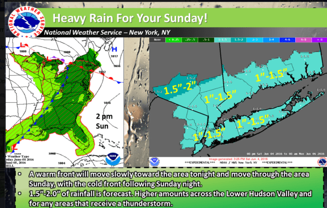 A look at rainfall potential as a result of the storm Sunday into Monday.