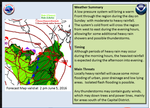 A look at the timing and threats from the storm system moving through Dutchess.