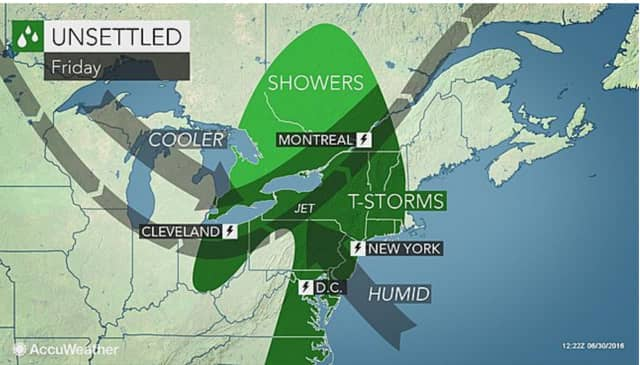 The Hudson Valley region is expected to see thunderstorms and gusty winds on Friday. The skies will be sunny over the weekend, and the July 4th holiday, however.