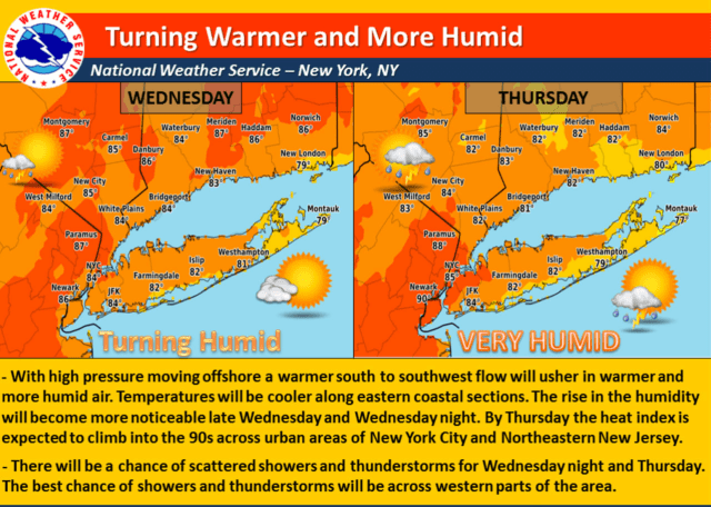 Along with the thunderstorm chance, temperatures will be turning warmer with more humidity.