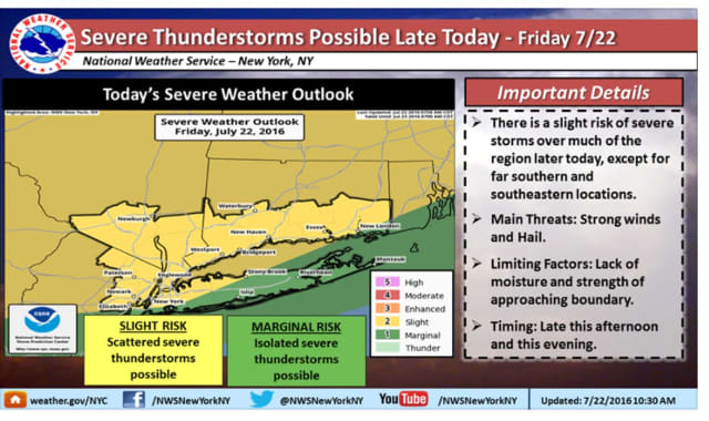 A look at the severe storm chance in the area.