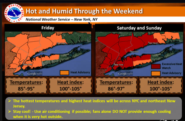 There will be no relief from the heat through the weekend.