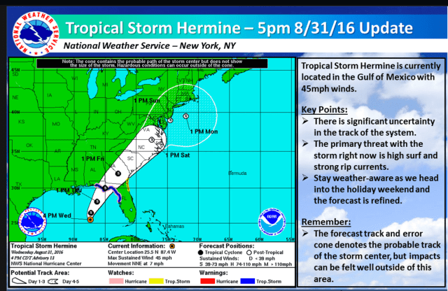 The projected track of Tropical Storm Hermine.