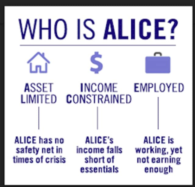 Those living at the ALICE level (Asset Limited, Income Constrained, Employed) can learn more about how to make tough choices to improve finances at a Nov. 21 program at the Greenwich Library hosted by Greenwich United Way.