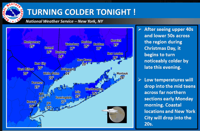 Sharply colder temperatures will arrive overnight into Monday morning.