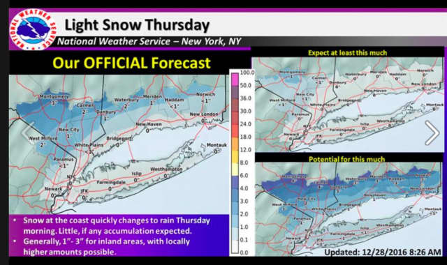 Updated snowfall accumulation projections for Westchester and Rockland prior to the changeover to rain around 9 a.m. Thursday.