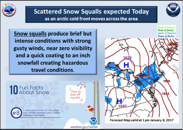 Snow squalls could produce brief but intense conditions with strong gusty winds, near zero visibility and a quick coating to an inch of snowfall, creating hazardous driving conditions.