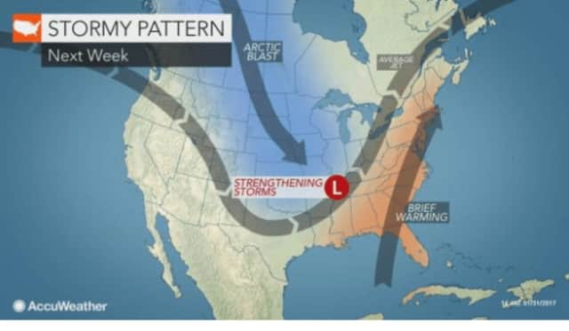 A stormy weather pattern next week starts with the chance of snow on Super Bowl Sunday, according to AccuWeather.com.