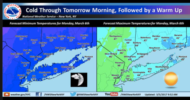 A look at the dramatic change in temperatures from Sunday to Monday.
