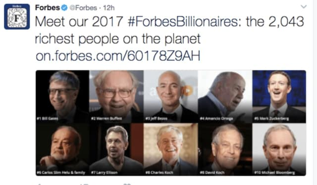 Forbes' new list of the 2,043 richest people in the world was released Monday.