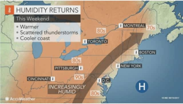 The arrival of increasing humidity will contribute to a chance of weekend thunderstorms in the Hudson Valley.