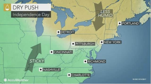 July 4th will be marked by comfortable conditions and high temperatures in the low-80s with no chance for storms during the afternoon and evening.