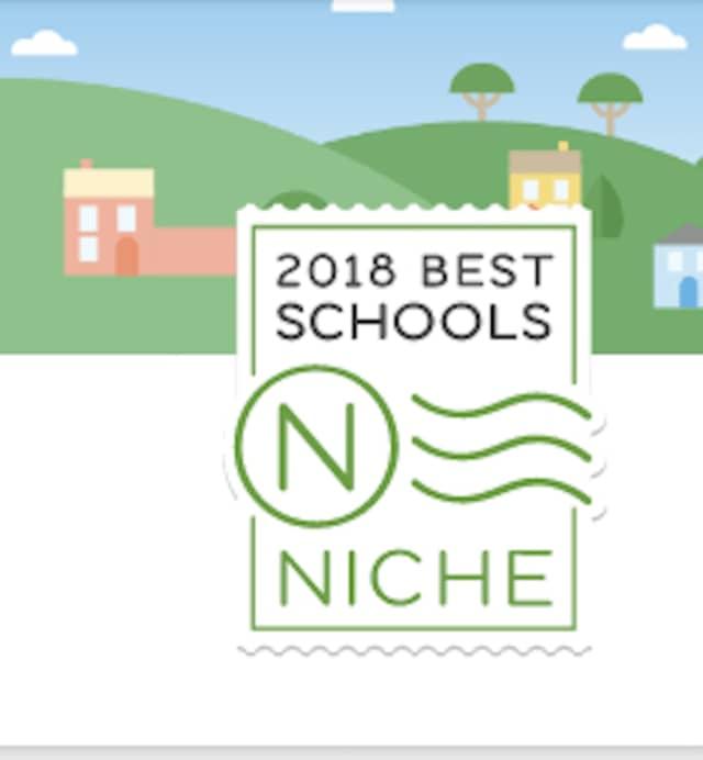 Niche 2018 best schools