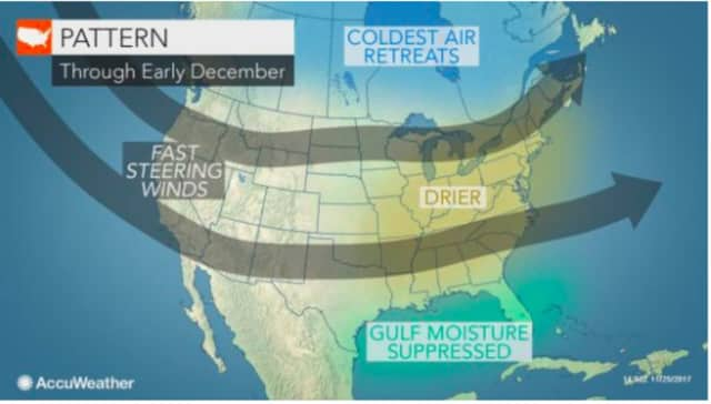 A look at the weather pattern expected through the first full week of December.