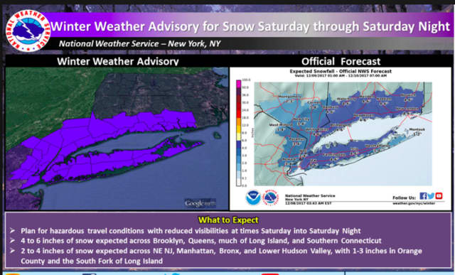 A look at projected snowfall totals for Saturday's storm.