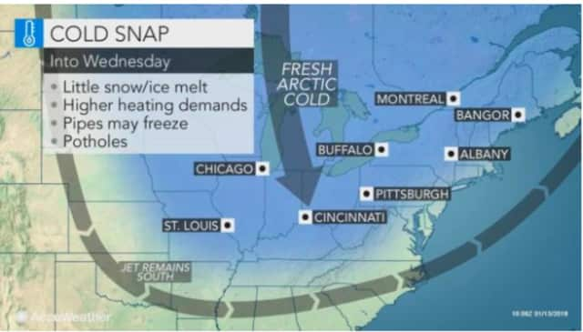 A look at the colder weather pattern.