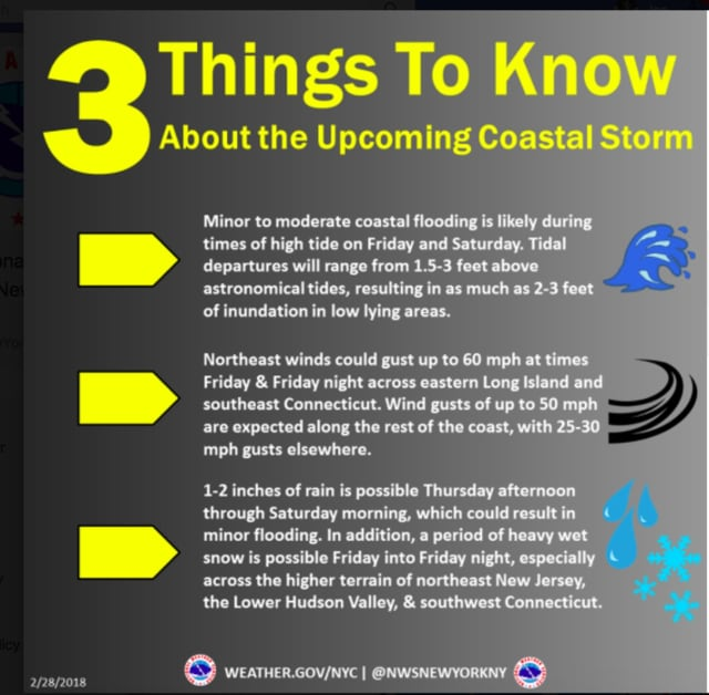 A look at things to know about the Nor'easter from the National Weather Service.