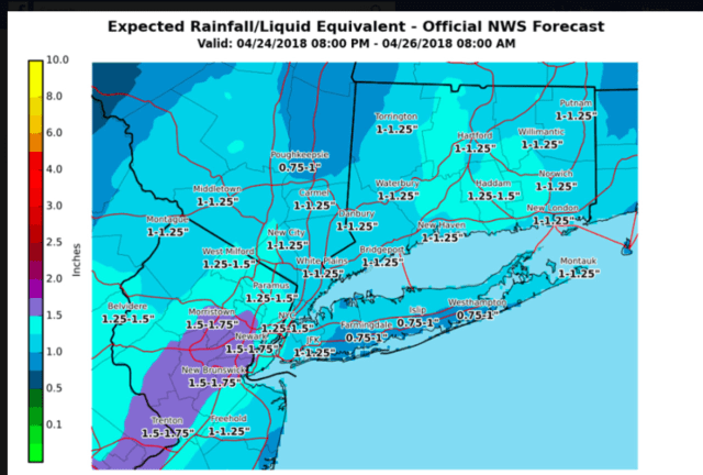 Average rainfall totals are expected to be around an inch or more. for the entire region.