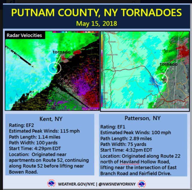 A look at the tornadoes in Putnam County: in Kent (left) and Patterson.