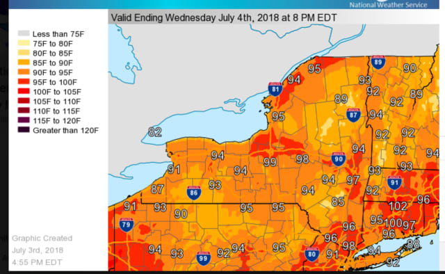 The heat index - the combination of the actual temperature and humidity - will make it feel like it's in the mid-90s on Wednesday.