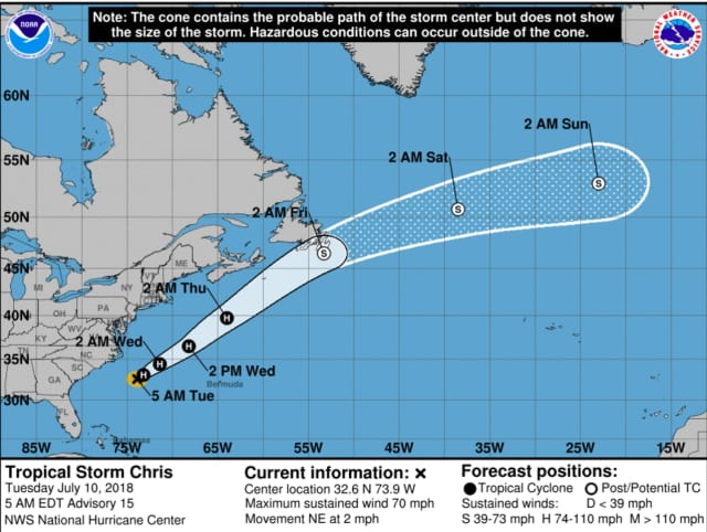 The projected path of Tropical Storm Chris, which is inching toward hurricane status.