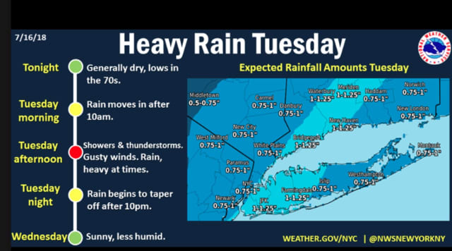 A cold front will bring heavy rain to the area.