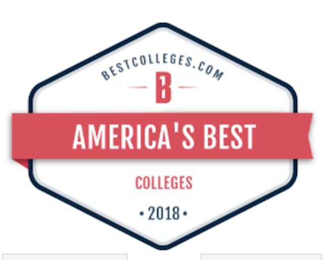 BestColleges.com