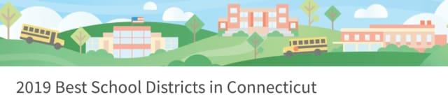 Niche 2019 Best School Districts