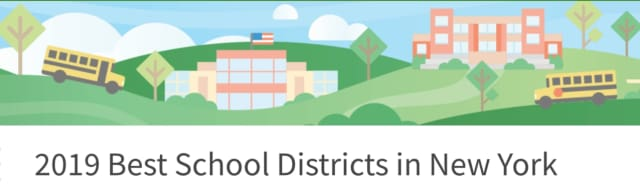 Niche 2019 best school districts in New York.