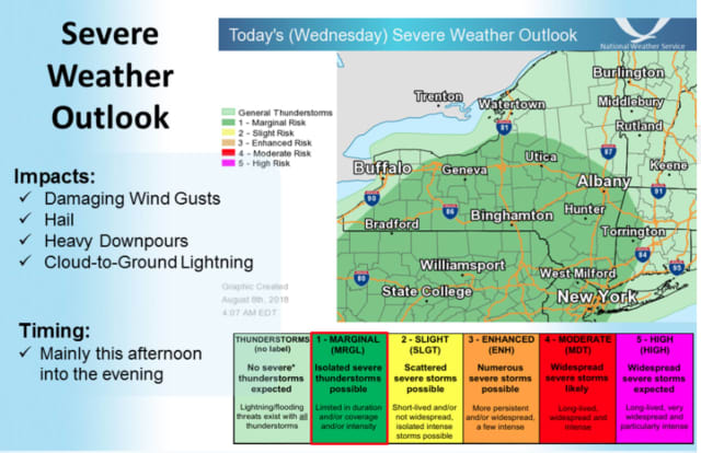 Severe weather is possible Wednesday afternoon and evening.