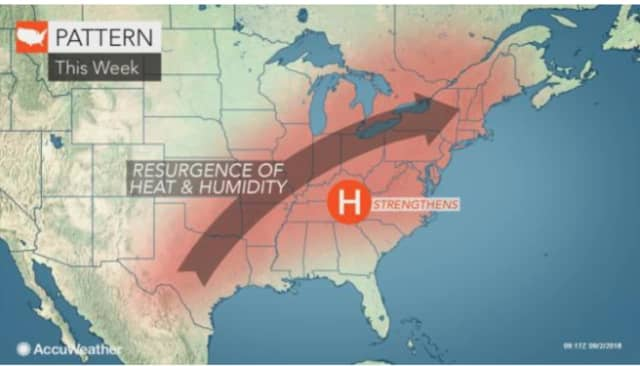 A stretch of five straight days with temperatures above average will be accompanied by a resurgence of summer-like heat and humidity.