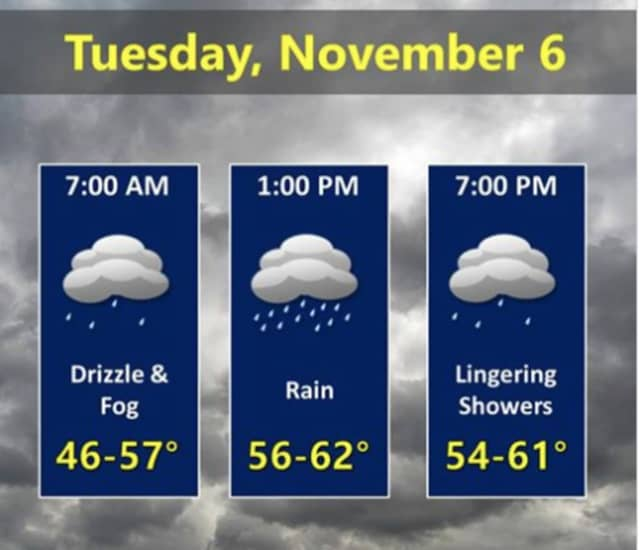 Here's a look at what to expect weather-wise on Election Day.
