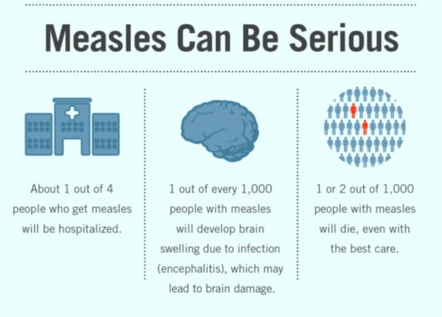 The measles outbreak continues to spread in New York and other states, prompting lawmakers to attempt at pushing legislation forward.