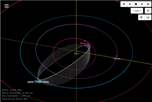 1999 KW4 asteroid, scheduled to pass Earth on Saturday, May 25